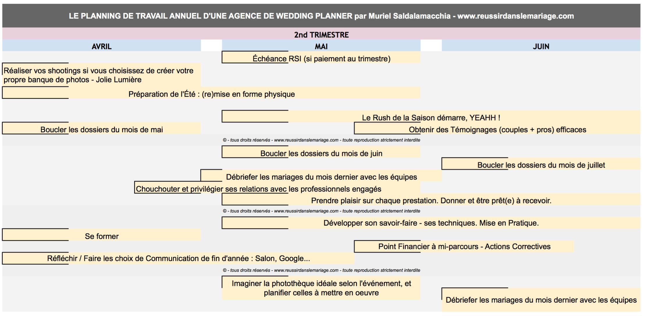 Planning Annuel de Travail d'une Wedding Planner 2ème Trimestre