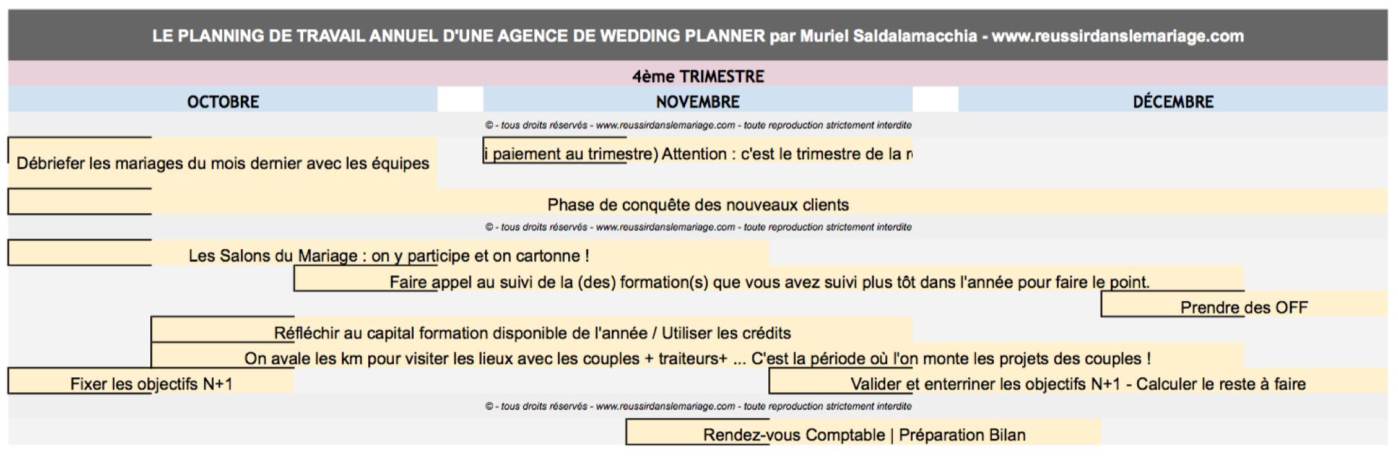 Planning Annuel de Travail d'une Wedding Planner 4ème Trimestre