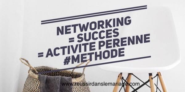 Networking: comment transformer ces soirées en opportunités concrètes ?